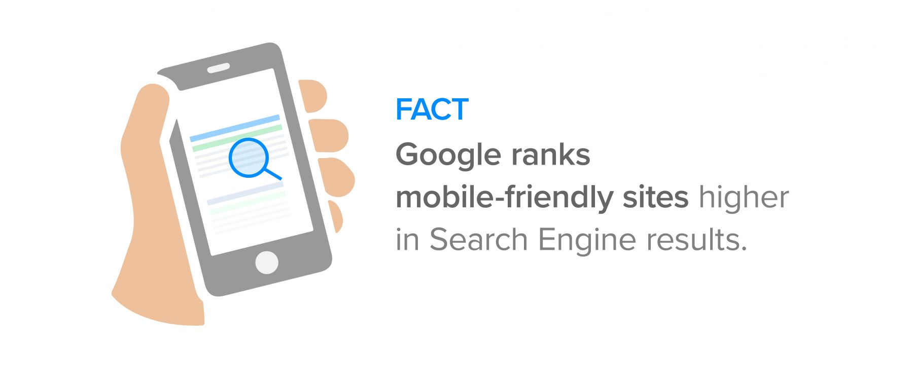 Google ranks mobile-friendly sites higher in Search Engine results.